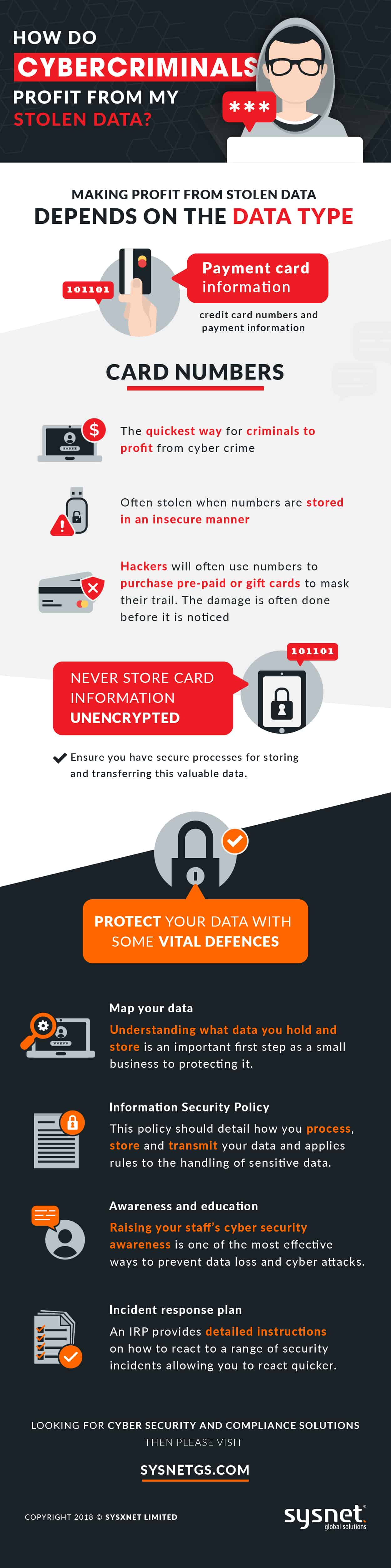 What do Cybercriminals do with the data they steal - Part 3