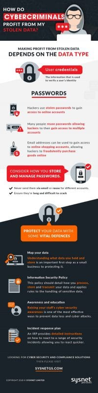 What do Cybercriminals do with the data they steal? Part 3