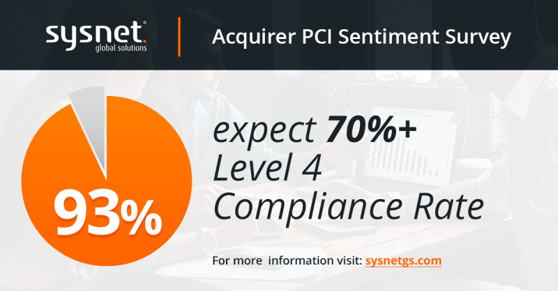 Acquirers Expect Highest Compliance Rates on Record, Annual Report Finds